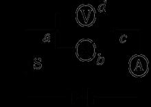 2013年九年级物理探究简单电路测试题