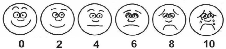 三,wong-baker面部表情疼痛分级量表:该评分量表建议用于儿童,老年人图片