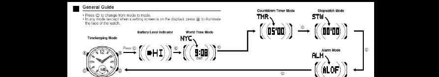 卡西欧5133电波表说明
