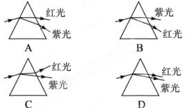 辽宁省凌海市石山初级中学八句子手法物理5.年级的对比初中上册图片
