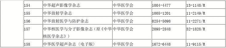 中国危险化学品名录_浙江卫生高级职称评审刊物名录-医药卫生总论(2014最新版)_文档下载