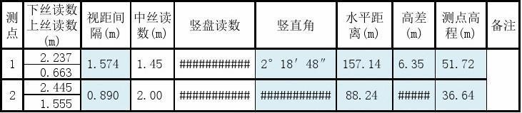 工程测量用表-视距测量记录表(含计算公式)