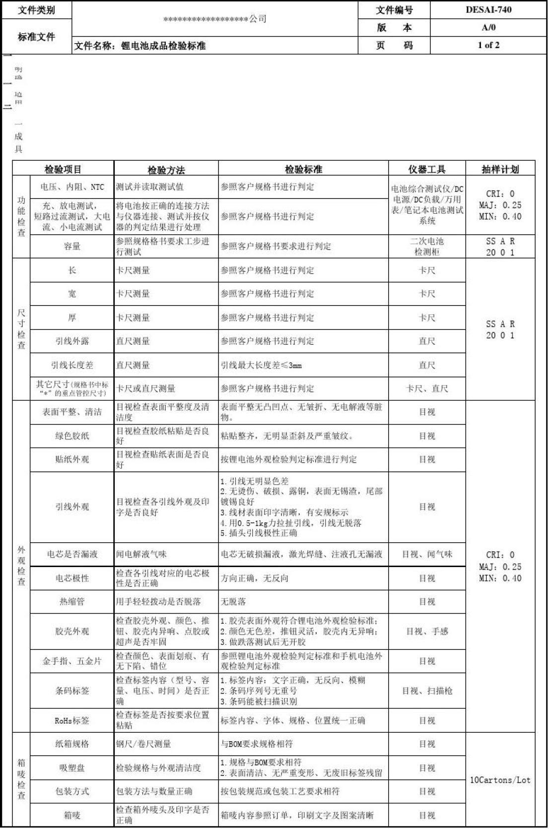 成品检验员职责_锂电池成品检验标准_文档下载