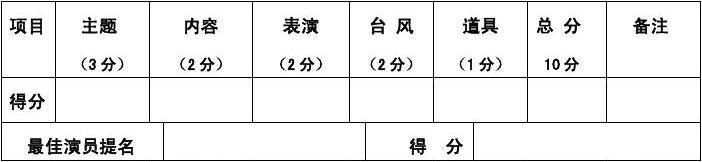 第三届心理话剧比赛评分表