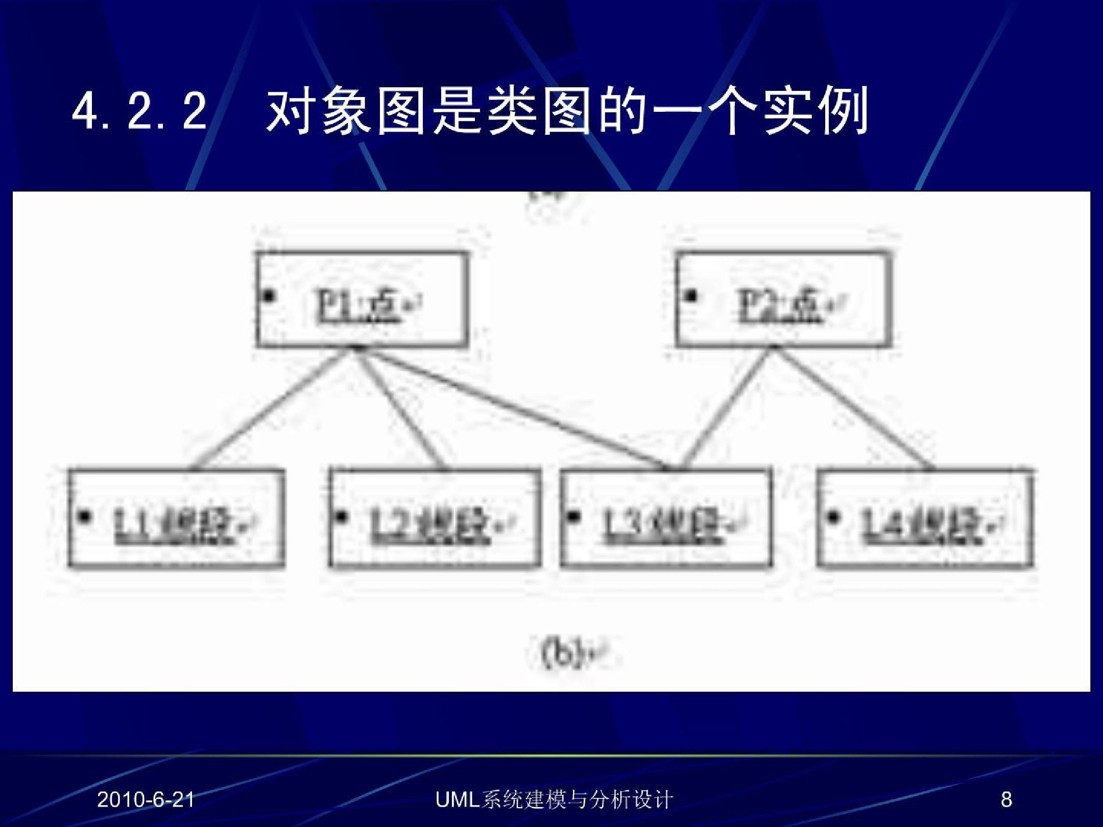 图书管理系统uml uml基础 工具使用 系统概要设计 软件需求分析案例图片