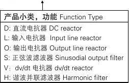 空心滤波电抗器