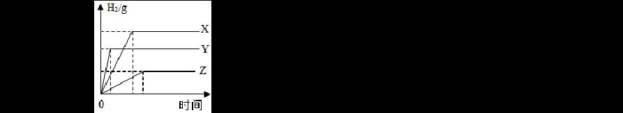 化学:金属与酸反应(图象问题 九年级训练考试卷)
