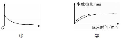 江苏省泰州市2016届高三第一次模拟考试生物试题