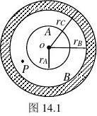 大学物理静电场中的导体和电介质习题答案