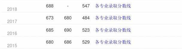 北京所有的大学名单