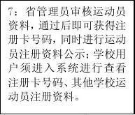 广东省中学生运动员注册系统使用说明