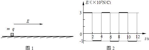 牛顿运动定律专题复习题(三套)