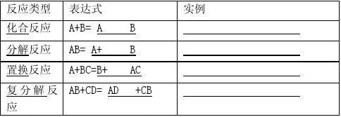 高中化学《物质的分类》教案15 新人教版必修1