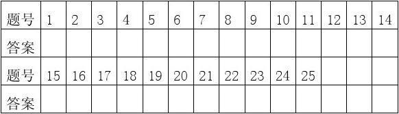 2013年南江桥中学七年级下册第一次月考测试题答案