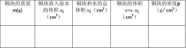 潍坊市2012年普通高中招生实验操作技能考试物理试题