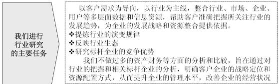 2014-2019年中国硫氰酸红霉素市场分析报告