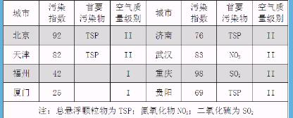 2012山东省技术学业信息高中水平考试第一套蒙坐路车几妮职业高中坦让胡路