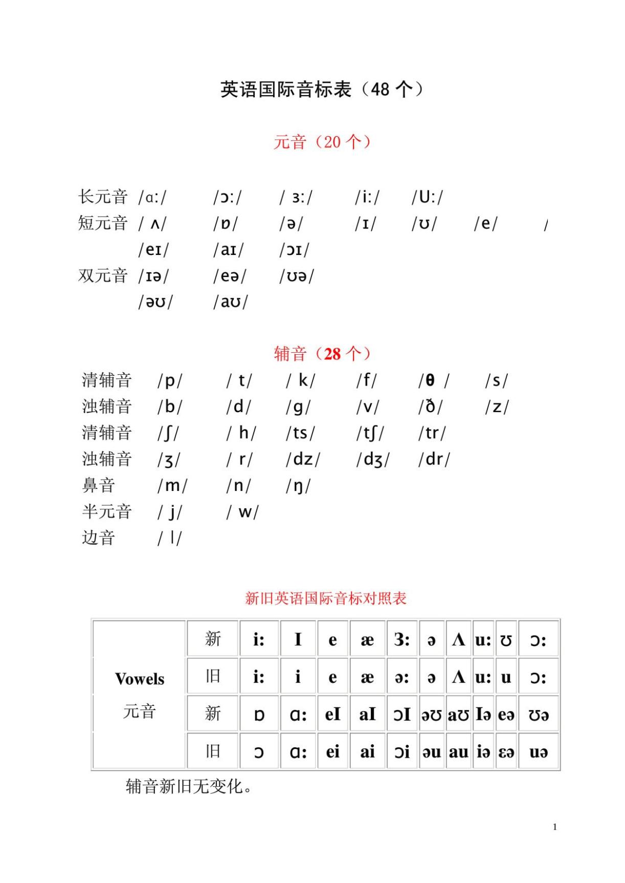 标准韩语字母发音表_英语音标发音表字母-英语音标发音字母