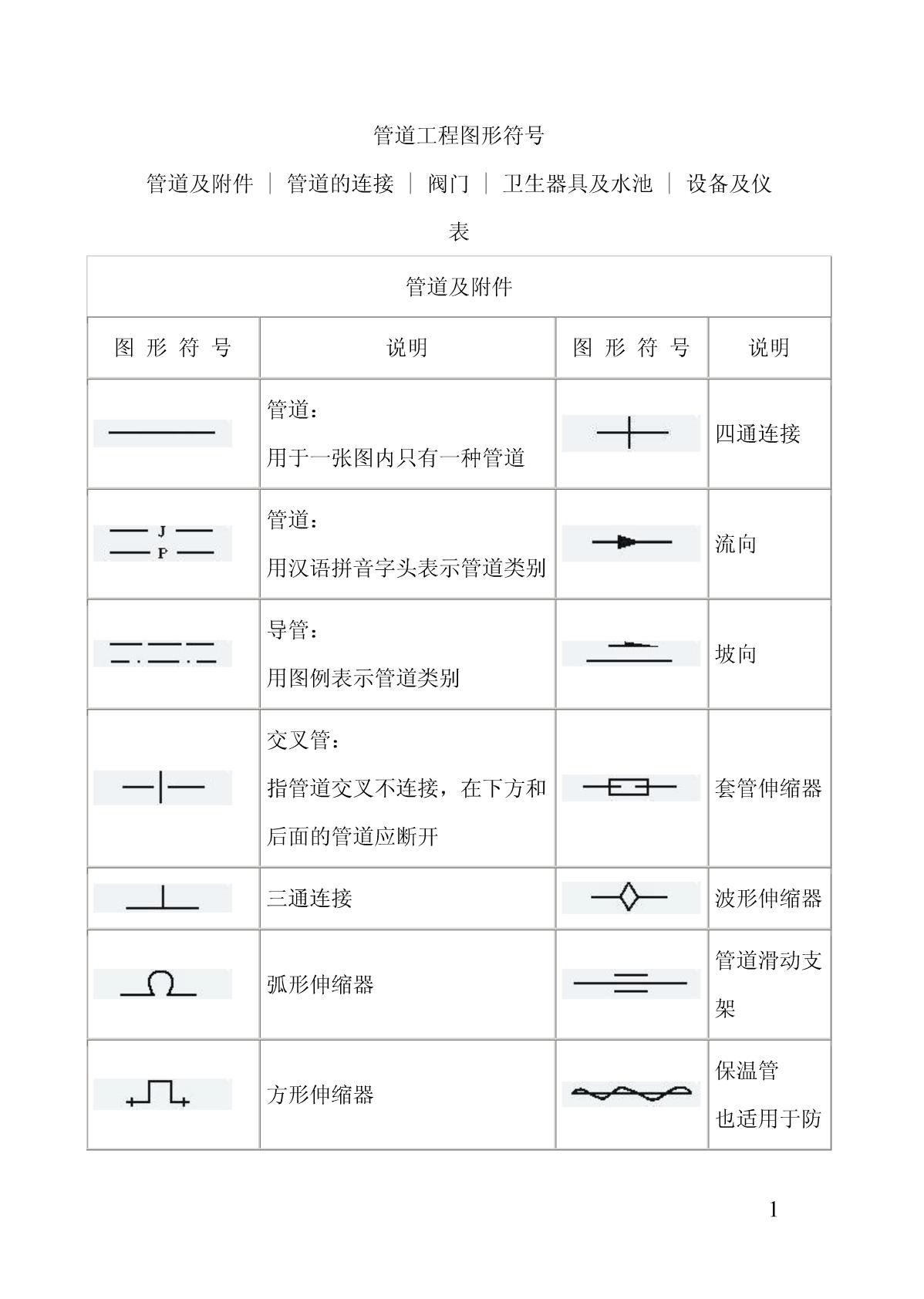 管道工程图形符号