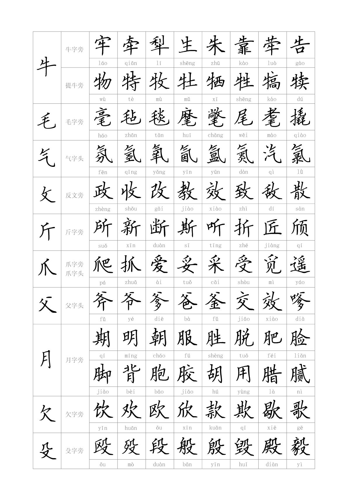 当前第12页) 你可能喜欢 汉字偏旁部首表 漂亮的字 硬笔楷书笔画图片
