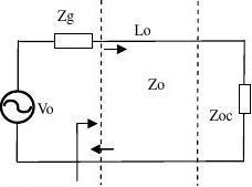 一种微带反射阵列天线单元特性研究
