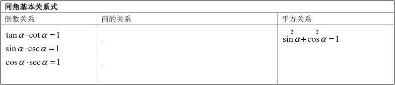 三角函数公式大全(表格分类)