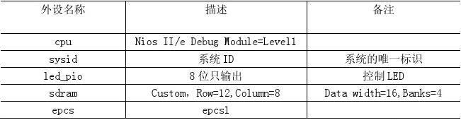 四、EPCS控制器的添加及烧写