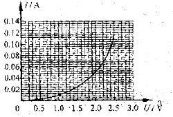 高中物理电学实验专题总结[1]
