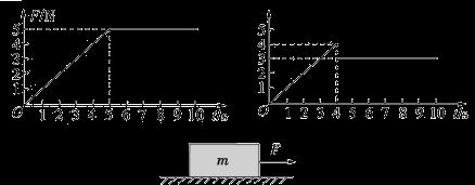 2019高中物理 第四章 机械能和能源 第1节 功 3 变力功的计算同步练习 教科版必修2