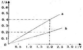 中考物理复习+电学典型试题归类与拓展训练答案