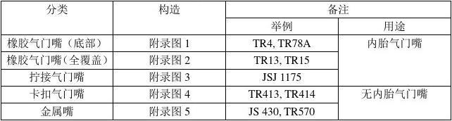 JIS D4207-1994 日标轮胎气门嘴标准中文版