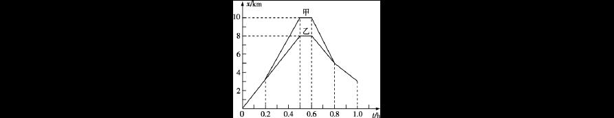 高中物理:第二章 第3节 匀变速直线运动的位移与时间的关系