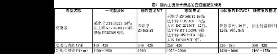 王牌--重型变速器技术发展现状及原因探析