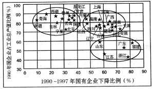 中国地理综合训练1