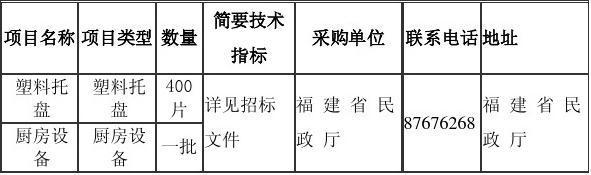 福州承哲招标代理有限公司- FZCZZB-2011-029询价公告