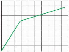 ANSYS软件在变压器油箱强度分析中的应用[1]