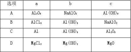 2019高考化学总复习第三章金属及其化合物3-2-2考点二铝的重要化合物的性质及应用基础小题快练