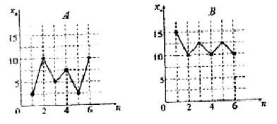 2010年陕西高考文科数学试题及答案