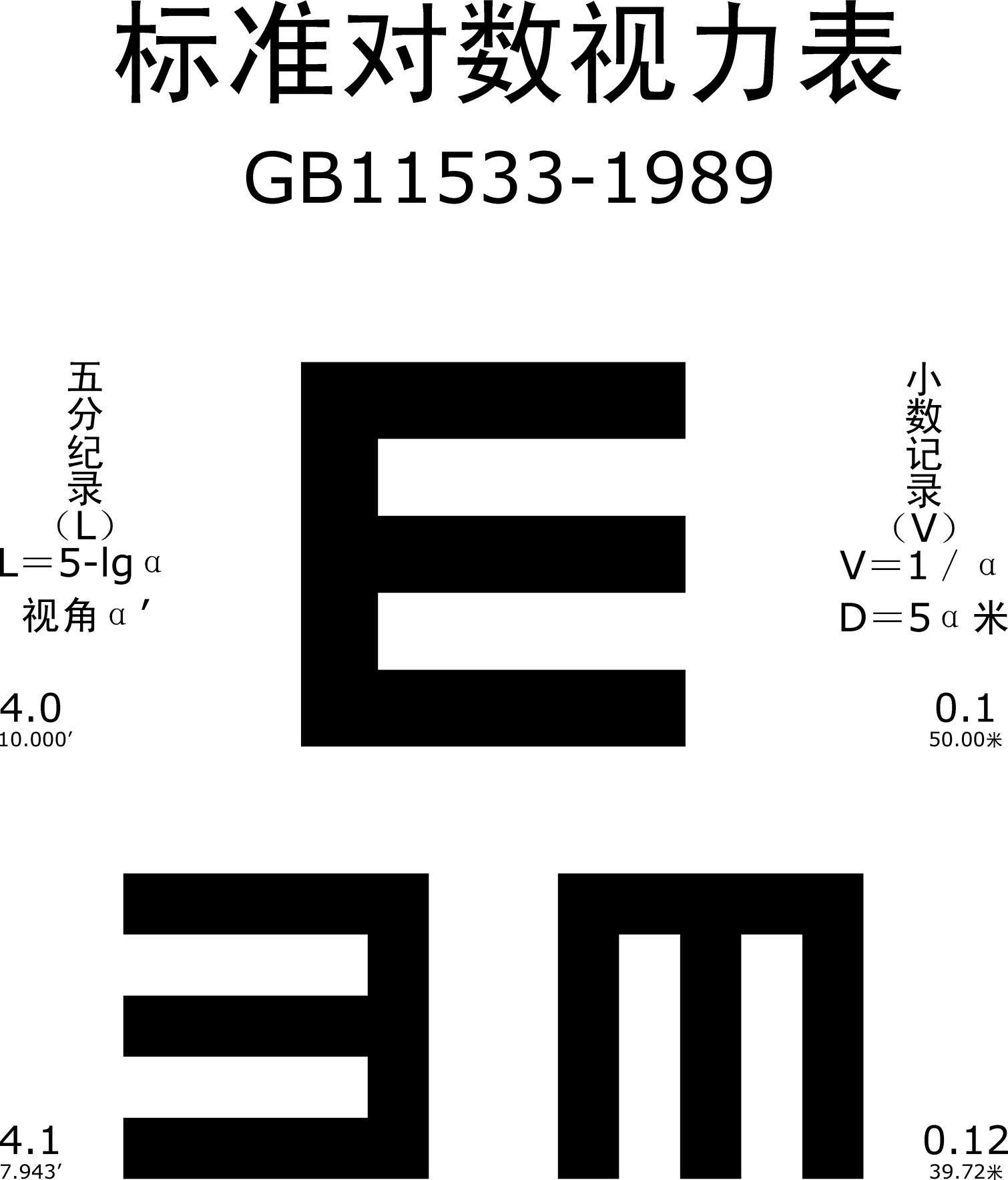标准对数视力表A4打印版