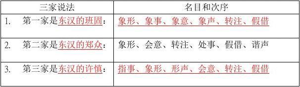 《汉字的结构》左民安_工作纸答案
