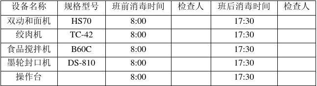 消毒设备记录表