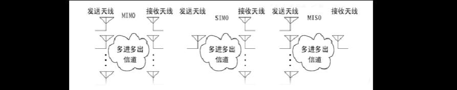 LTE天线部署策略V4