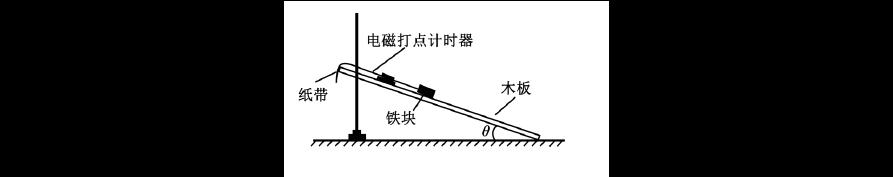 高考物理真题模拟题专题分类汇编力学实验