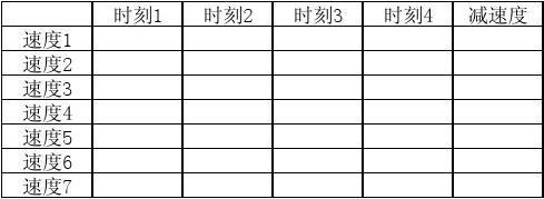 物理实验表
