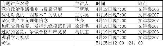 2012年4月第40期、41期积极分子及预备党员中高级党校培训课表