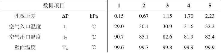 实验报告-气-汽对流传热综合实验