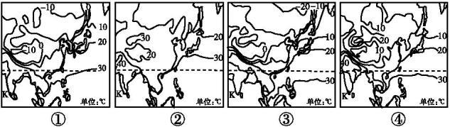 三年高考(2010-2012)地理试题解析分类汇编:第五部分 第二讲世界地理分区答案