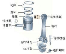 曲轴连杆机构图片