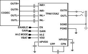 IC datasheet pdf-TPA6132A2,pdf(DIRECTPATHTM STEREO HEADPHONE AMPLIFIER)