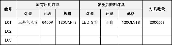 LED照明节能改造合同(1)